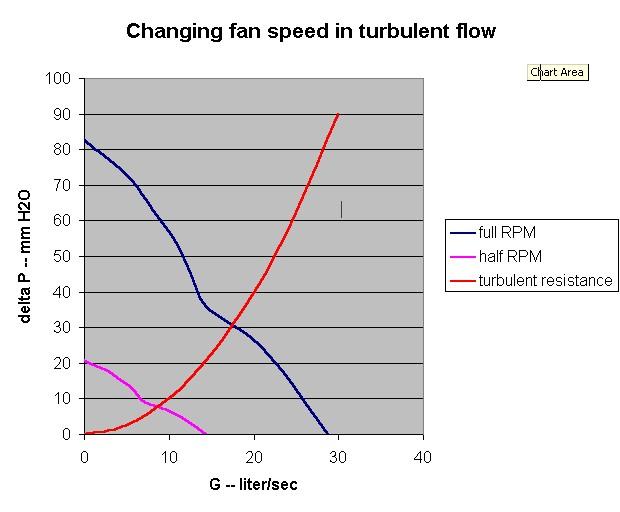 turbulentRPM